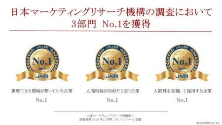 3つのNO.1!!
